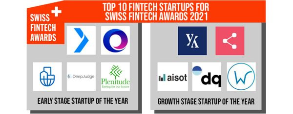 Decentriq amongst the Top 10 finalists for the Swiss FinTech Award 2021